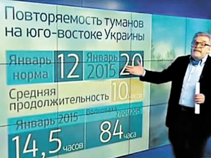 Заводченков кропает прогнозы с политическим подтекстом