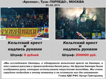 Скандальные баннеры фанатов «Арсенала» и «Торпедо»